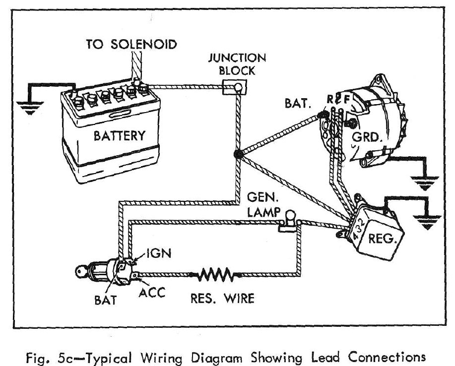 Fine Wiring Diagram For Alternator To Battery Basic Electronics Wiring Wiring 101 Tzicihahutechinfo